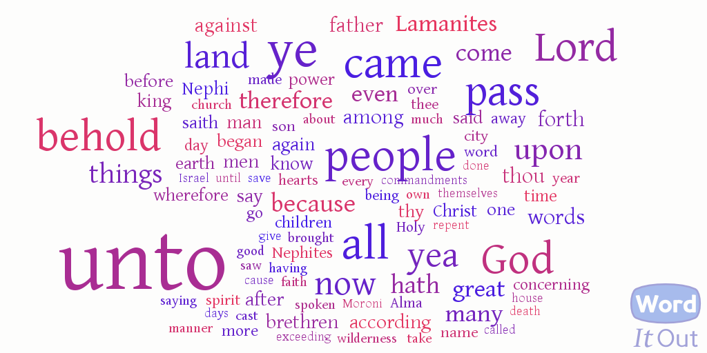 Book of Mormon Word Cloud [updated]